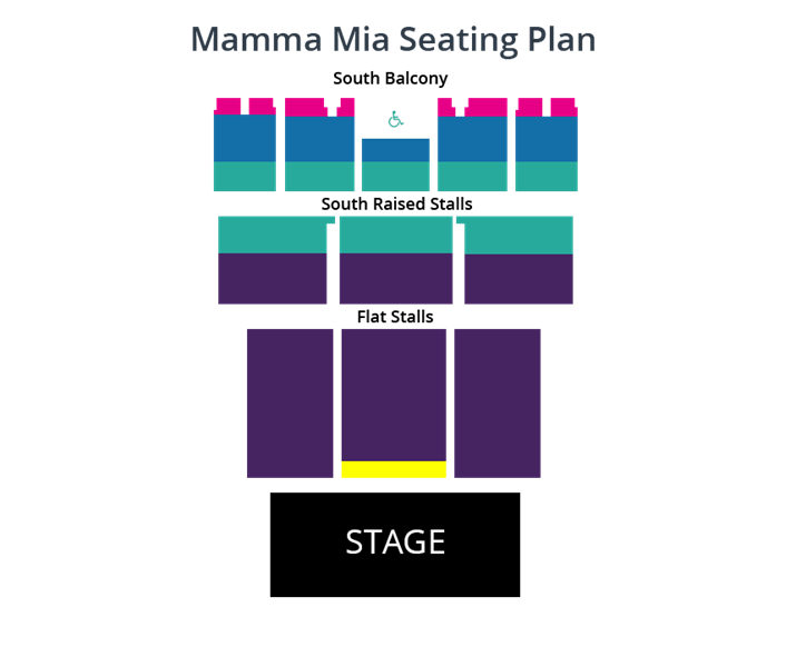 Mamma Mia Seating Plan
